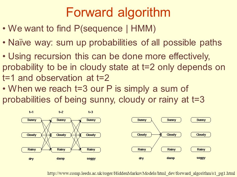Forward algorithm We want to find P(sequence | HMM) Naïve way: sum up probabilities of all possible paths Using recursion this can be done more effectively, probability to be in cloudy state at t=2 only depends on t=1 and observation at t=2 When we reach t=3 our P is simply a sum of probabilities of being sunny, cloudy or rainy at t=3