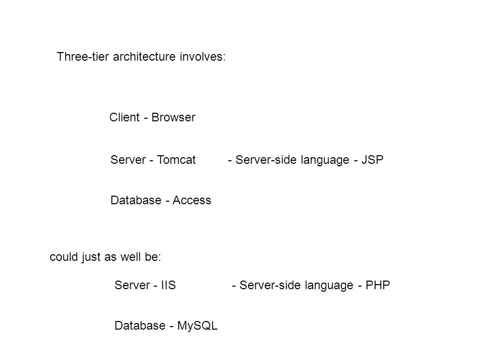Three-tier architecture involves: Client - Browser Server - Tomcat Database - Access - Server-side language - JSP could just as well be: Server - IIS Database - MySQL - Server-side language - PHP