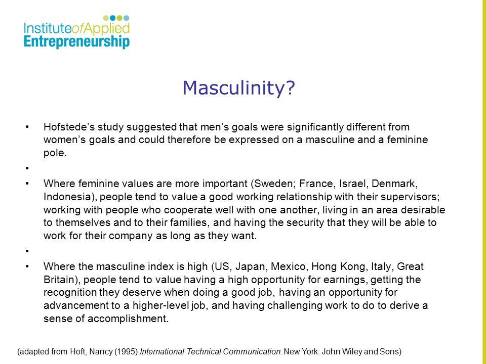 Masculinity.
