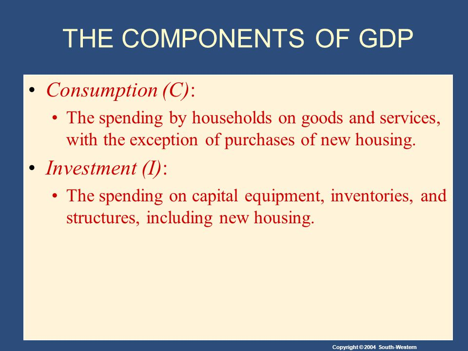 Copyright © 2004 South-Western THE COMPONENTS OF GDP Consumption (C): The spending by households on goods and services, with the exception of purchases of new housing.
