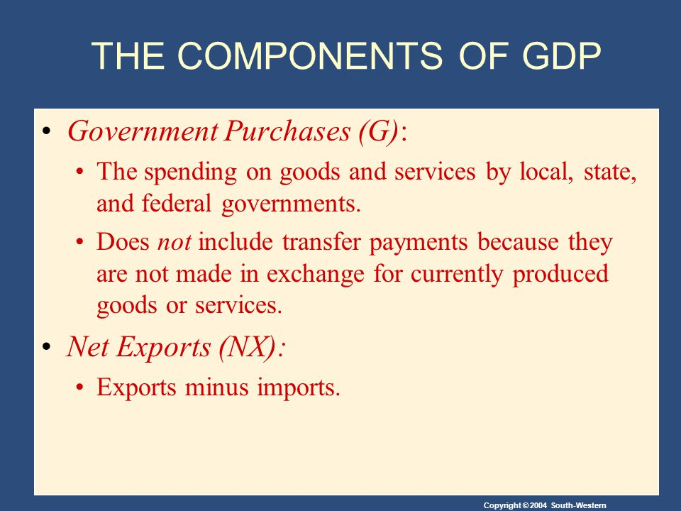 Copyright © 2004 South-Western THE COMPONENTS OF GDP Government Purchases (G): The spending on goods and services by local, state, and federal governments.