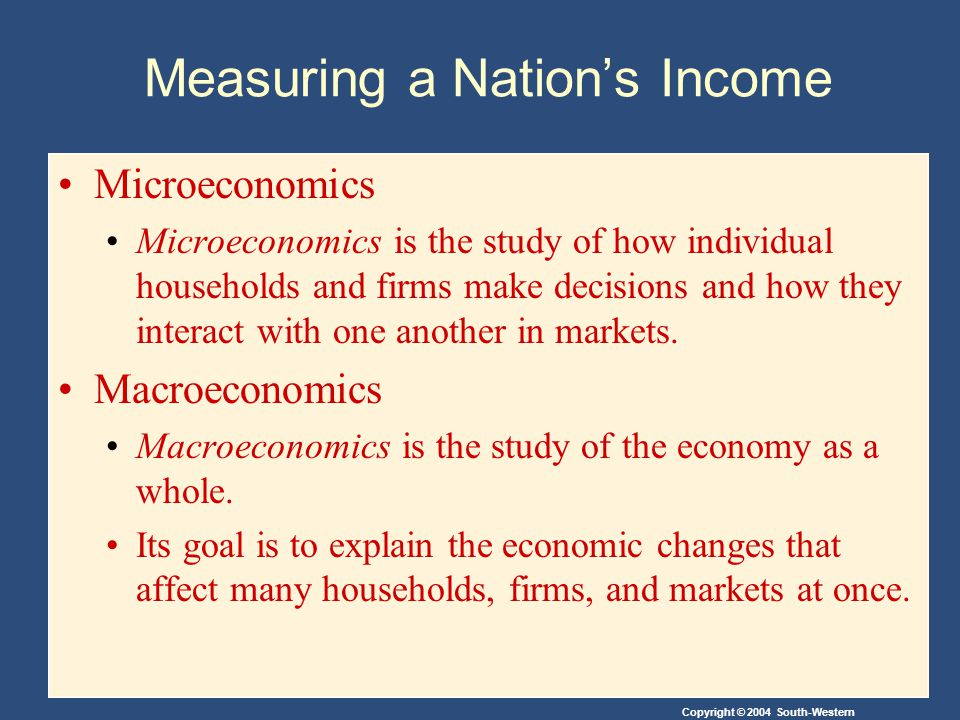 Copyright © 2004 South-Western Measuring a Nation's Income Microeconomics Microeconomics is the study of how individual households and firms make decisions and how they interact with one another in markets.