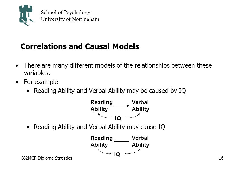 cmcp diploma statistics school of psychology university of  c82mcp diploma statistics school of psychology university of nottingham 16 there are many different models of