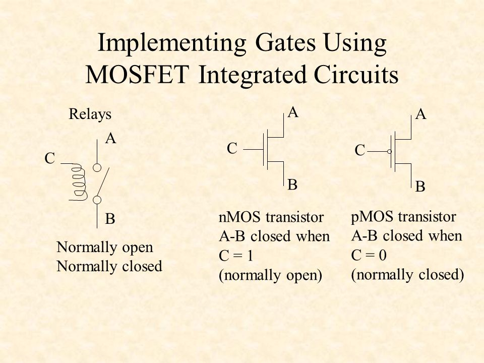 Implementing Gates Using MOSFET Integrated Circuits Relays Normally open Normally closed A B C A B C A B C nMOS transistor A-B closed when C = 1 (normally open) pMOS transistor A-B closed when C = 0 (normally closed)