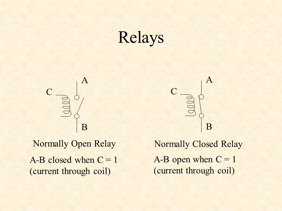Relays Normally Open Relay A B C A B C Normally Closed Relay A-B closed when C = 1 (current through coil) A-B open when C = 1 (current through coil)