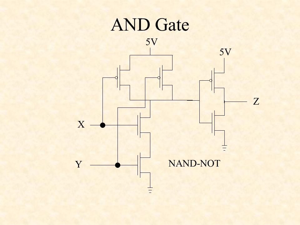 AND Gate X Y 5V Z NAND-NOT