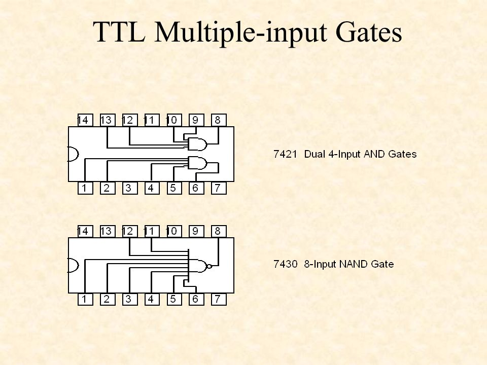 TTL Multiple-input Gates