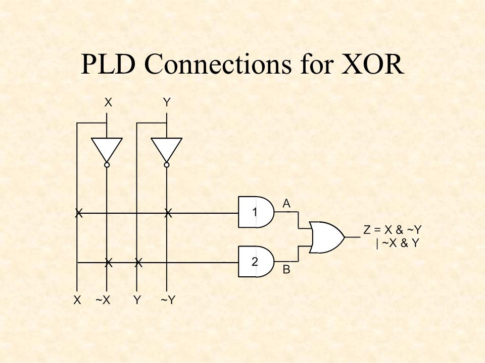 PLD Connections for XOR