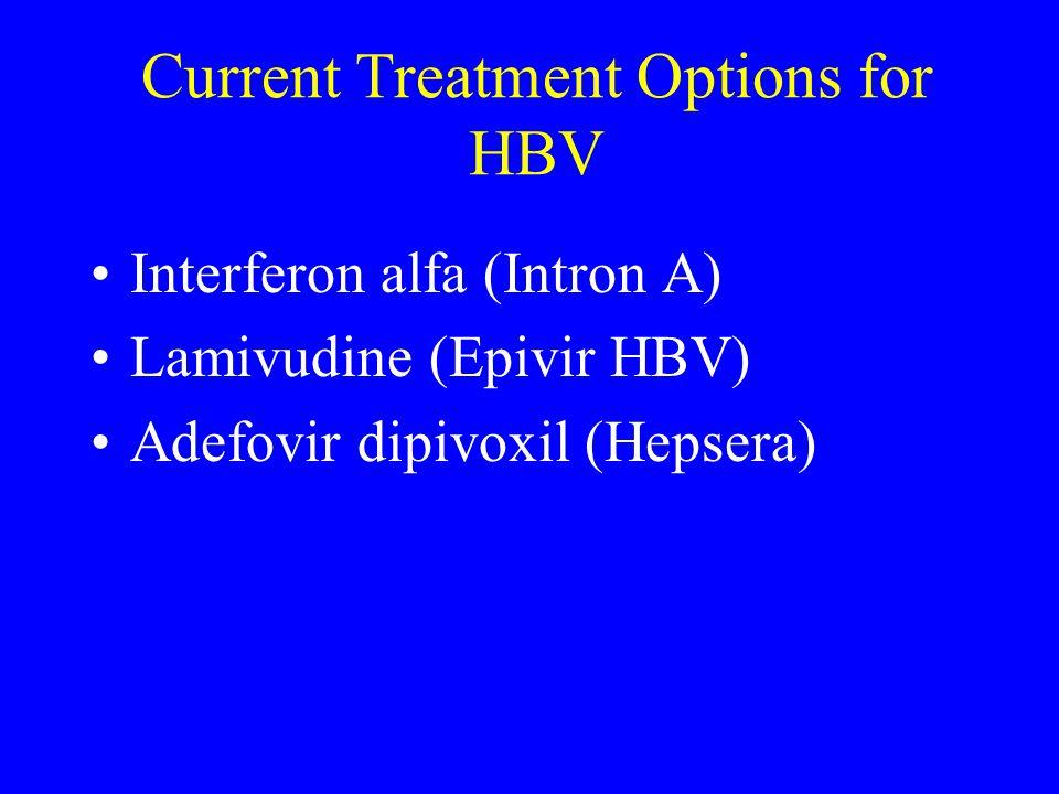 aciclovir eye ointment indications