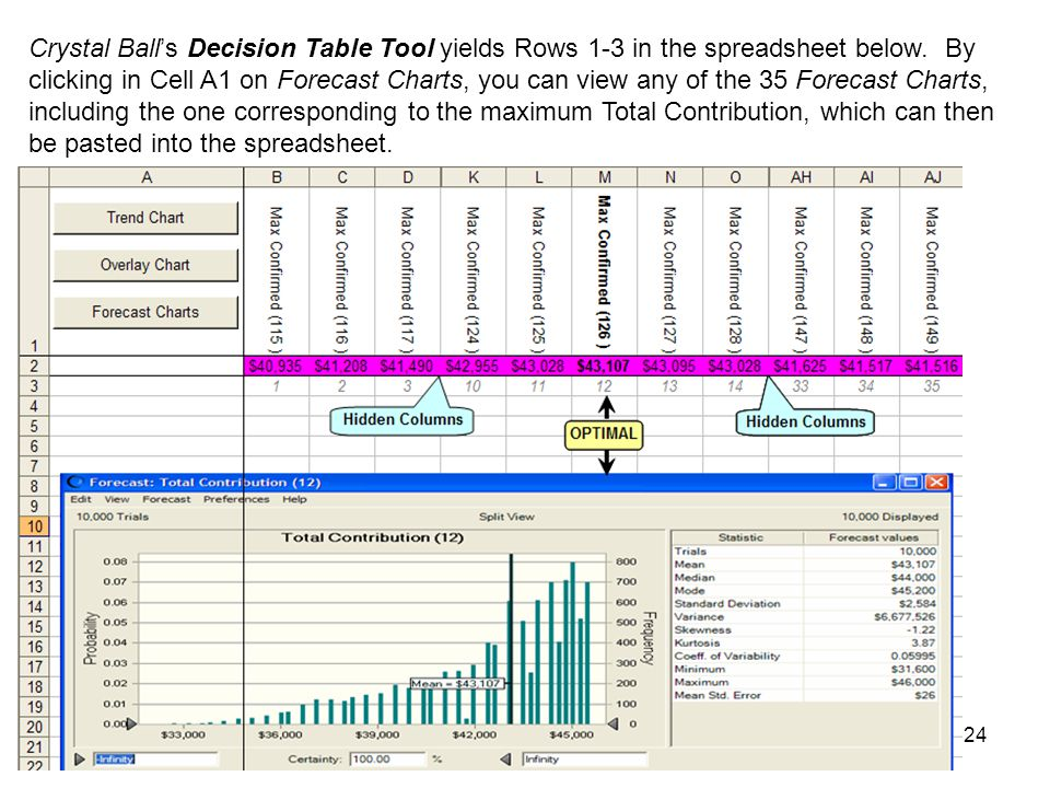 24 Crystal Ball's Decision Table Tool yields Rows 1-3 in the spreadsheet below.