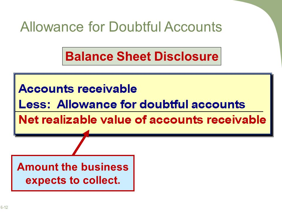 6-12 Allowance for Doubtful Accounts Amount the business expects to collect.