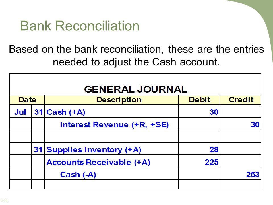 6-34 Bank Reconciliation Based on the bank reconciliation, these are the entries needed to adjust the Cash account.