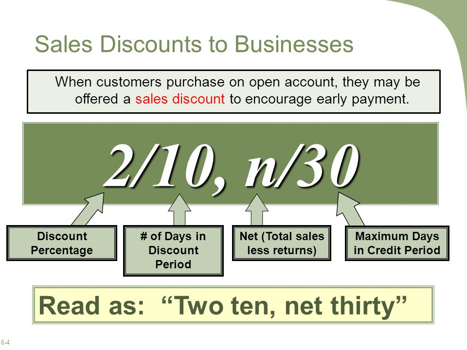 6-4 2/10, n/30 Sales Discounts to Businesses When customers purchase on open account, they may be offered a sales discount to encourage early payment.
