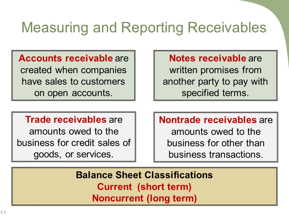 6-9 Measuring and Reporting Receivables Accounts receivable are created when companies have sales to customers on open accounts.