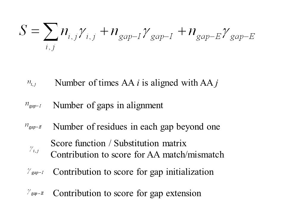 Number of times AA i is aligned with AA j Number of gaps in alignment Number of residues in each gap beyond one Score function / Substitution matrix Contribution to score for AA match/mismatch Contribution to score for gap initialization Contribution to score for gap extension