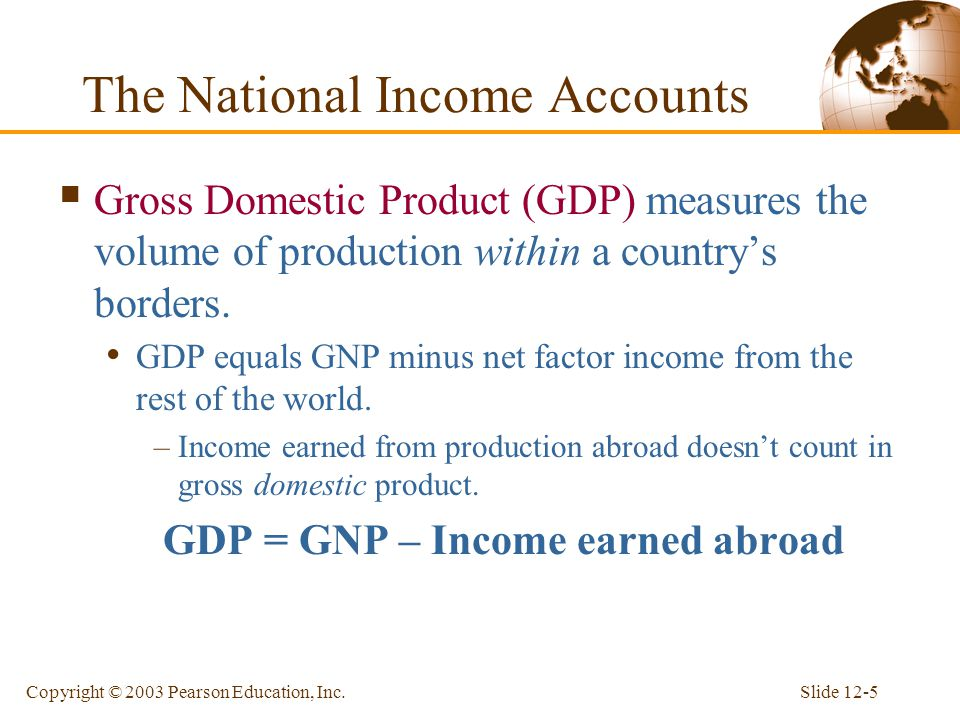Slide 12-4Copyright © 2003 Pearson Education, Inc.