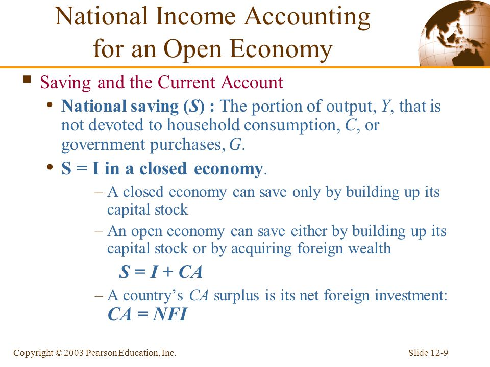 Slide 12-8Copyright © 2003 Pearson Education, Inc.