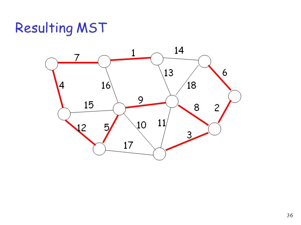36 Resulting MST