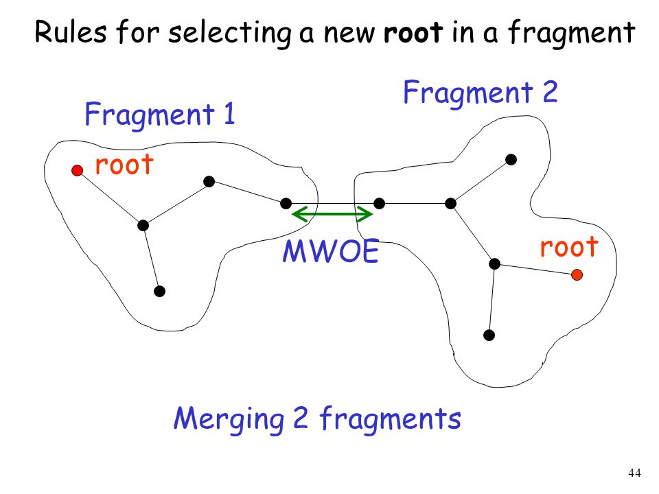 44 Rules for selecting a new root in a fragment Fragment 1 Fragment 2 root MWOE Merging 2 fragments