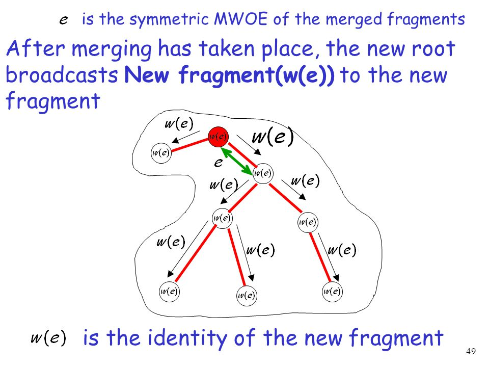 49 After merging has taken place, the new root broadcasts New fragment(w(e)) to the new fragment is the symmetric MWOE of the merged fragments is the identity of the new fragment