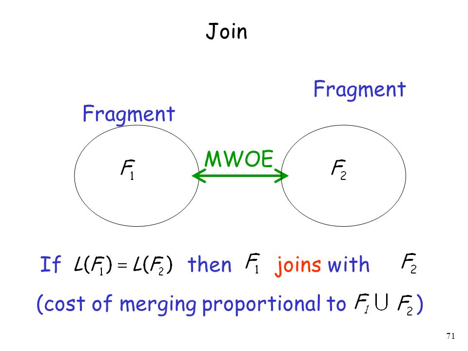 71 MWOE Fragment If then joins with (cost of merging proportional to ) Join