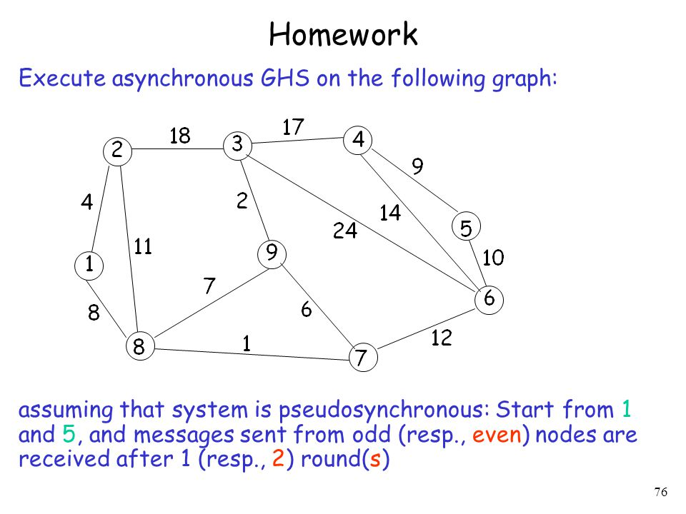 76 Homework Execute asynchronous GHS on the following graph: assuming that system is pseudosynchronous: Start from 1 and 5, and messages sent from odd (resp., even) nodes are received after 1 (resp., 2) round(s)