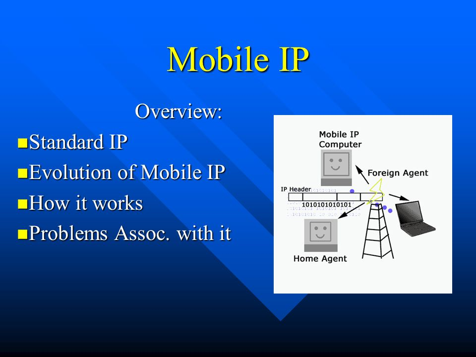 Mobile IP Overview: Standard IP Standard IP Evolution of Mobile IP Evolution of Mobile IP How it works How it works Problems Assoc.