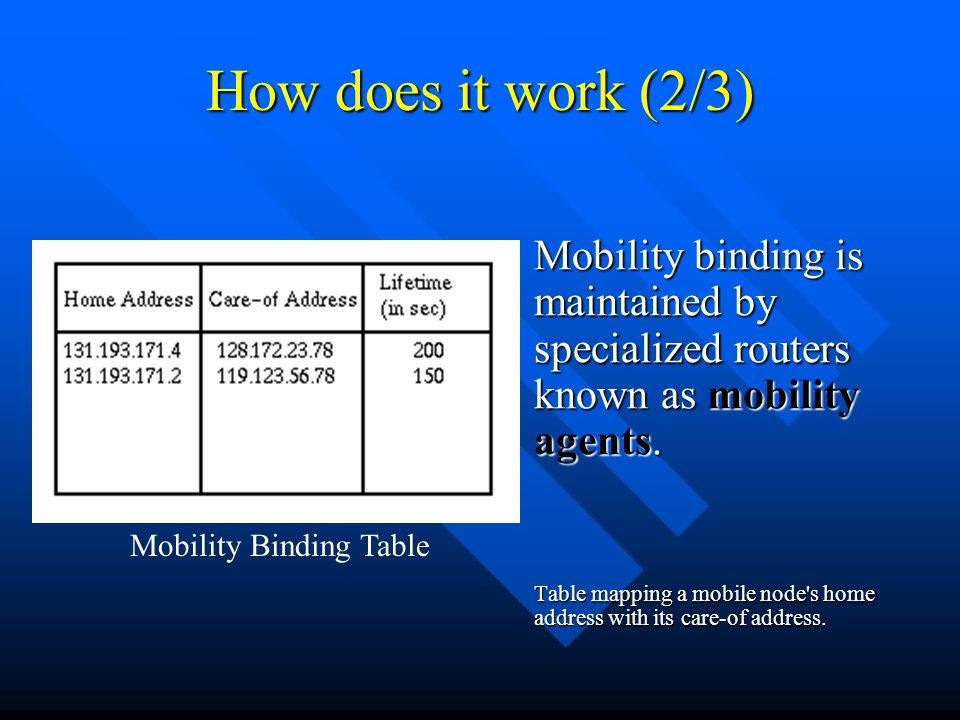 How does it work (2/3) mobility agents Mobility binding is maintained by specialized routers known as mobility agents.