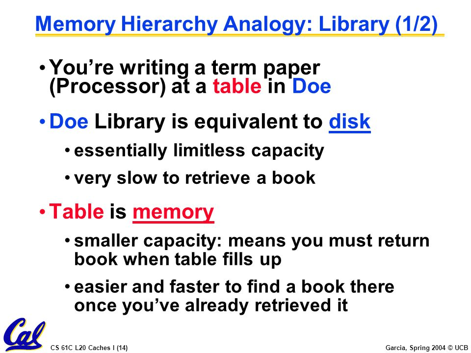 CS 61C L20 Caches I (14) Garcia, Spring 2004 © UCB Memory Hierarchy Analogy: Library (1/2) You're writing a term paper (Processor) at a table in Doe Doe Library is equivalent to disk essentially limitless capacity very slow to retrieve a book Table is memory smaller capacity: means you must return book when table fills up easier and faster to find a book there once you've already retrieved it