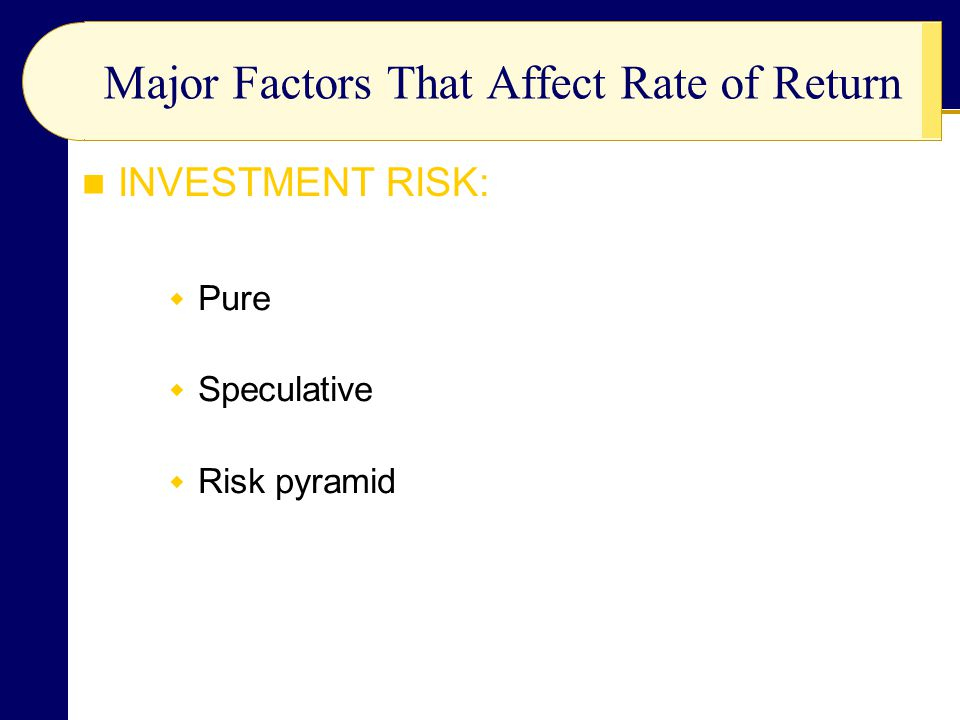  Pure  Speculative  Risk pyramid INVESTMENT RISK: Major Factors That Affect Rate of Return