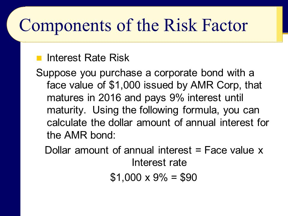 Components of the Risk Factor Interest Rate Risk Suppose you purchase a corporate bond with a face value of $1,000 issued by AMR Corp, that matures in 2016 and pays 9% interest until maturity.