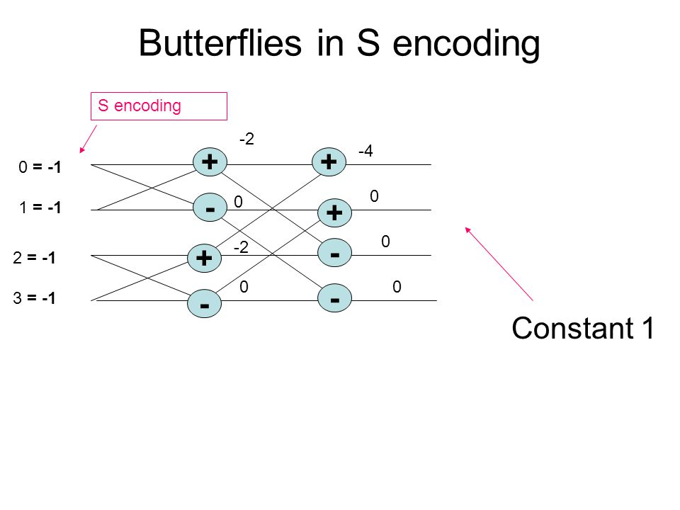 Butterflies in S encoding = -1 1 = -1 2 = -1 3 = S encoding Constant 1