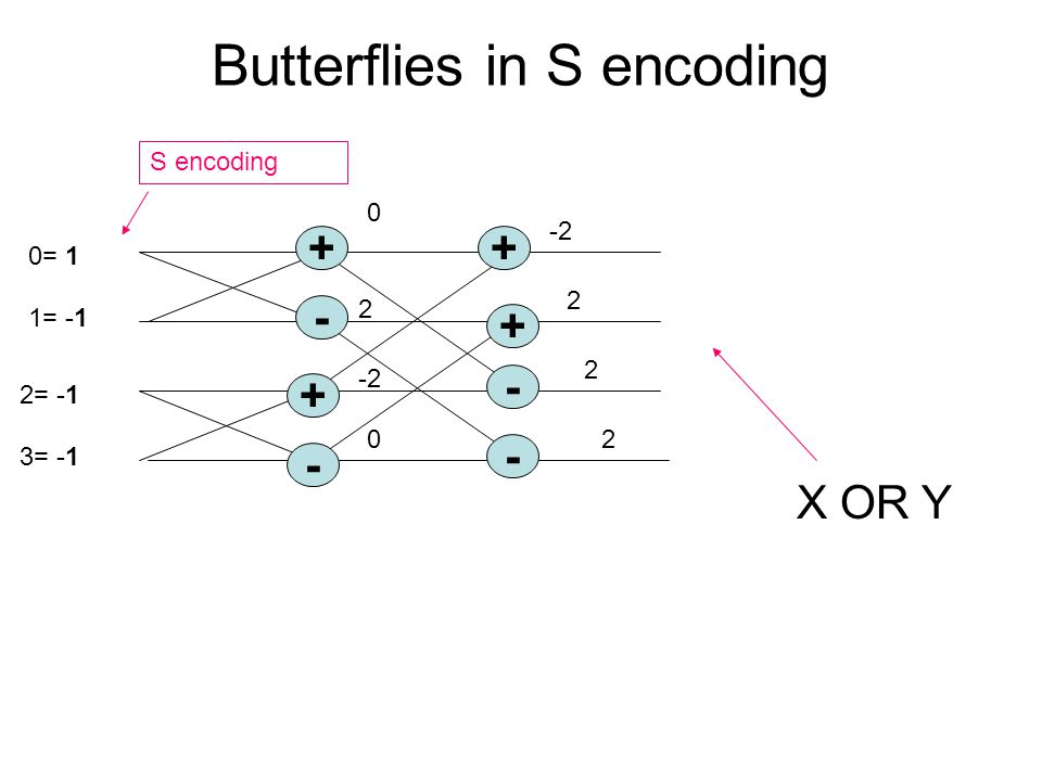 Butterflies in S encoding = 1 1= -1 2= -1 3= S encoding X OR Y