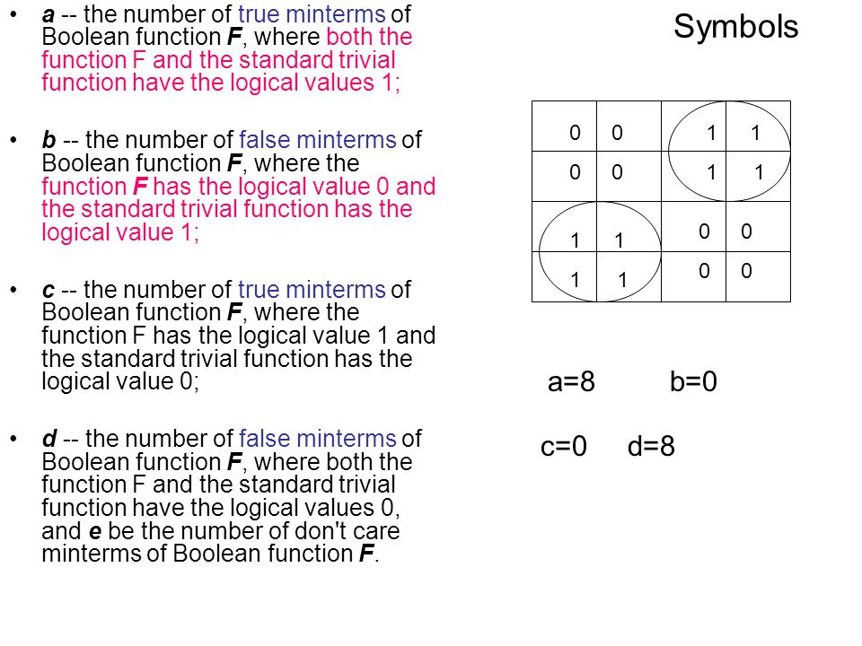Symbols a -- the number of true minterms of Boolean function F, where both the function F and the standard trivial function have the logical values 1; b -- the number of false minterms of Boolean function F, where the function F has the logical value 0 and the standard trivial function has the logical value 1; c -- the number of true minterms of Boolean function F, where the function F has the logical value 1 and the standard trivial function has the logical value 0; d -- the number of false minterms of Boolean function F, where both the function F and the standard trivial function have the logical values 0, and e be the number of don t care minterms of Boolean function F.