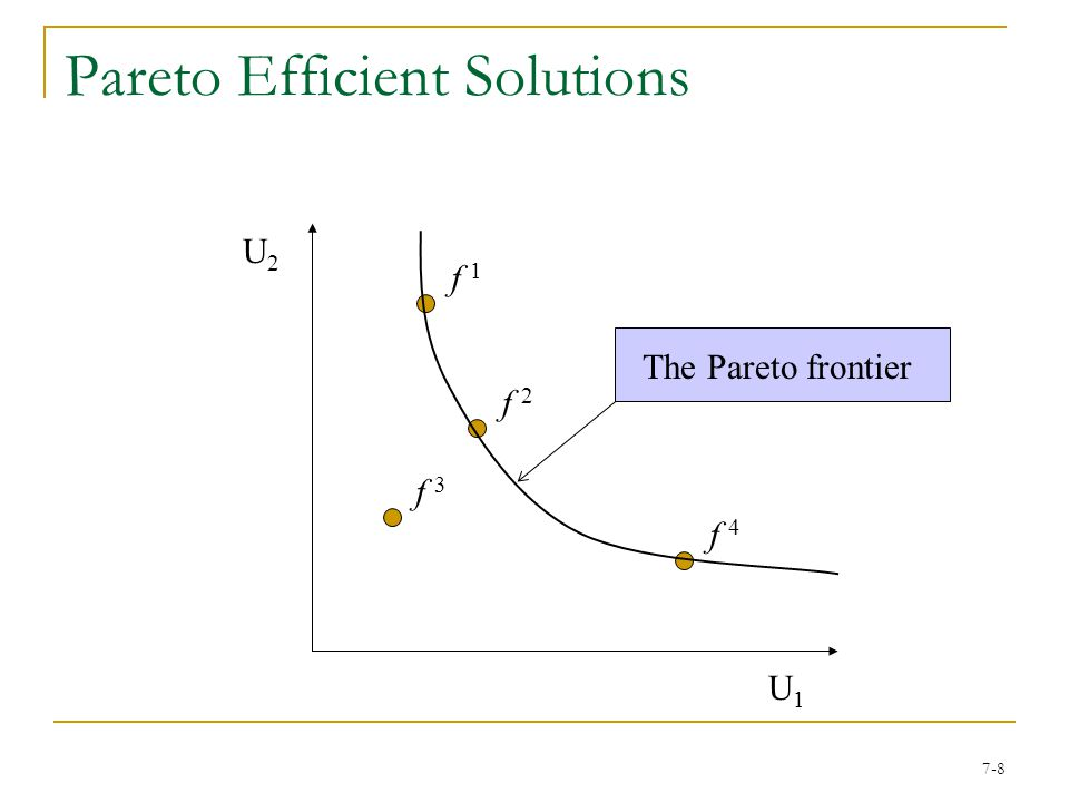 7-7 Pareto Efficient Solutions U1U1 U2U2 f 1 f 2 f 4 f 3 f 2 Pareto dominates f 3