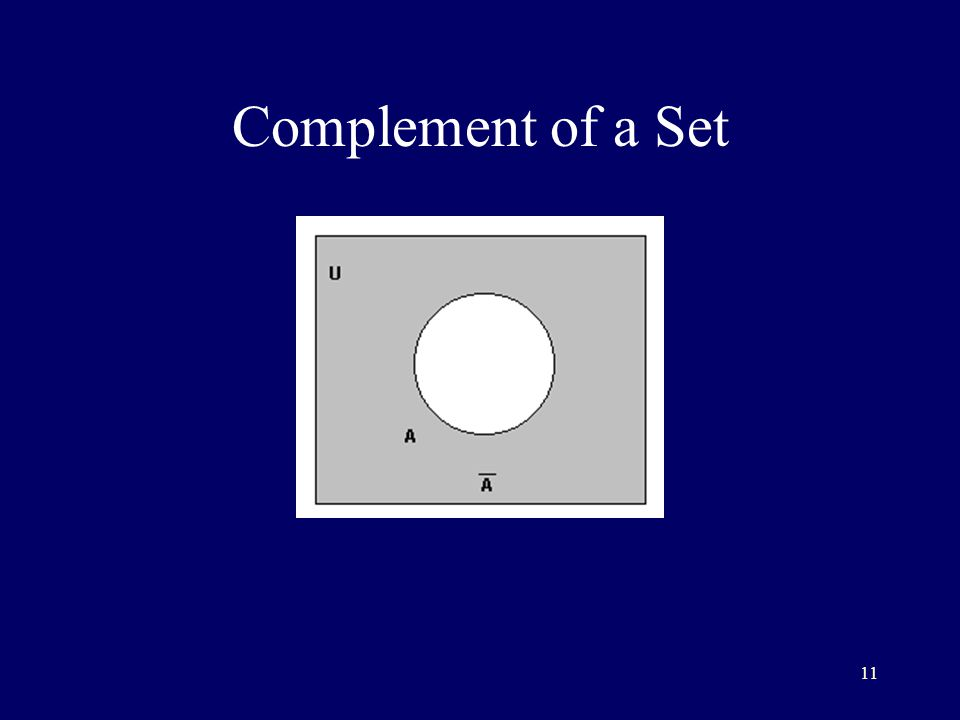 11 Complement of a Set