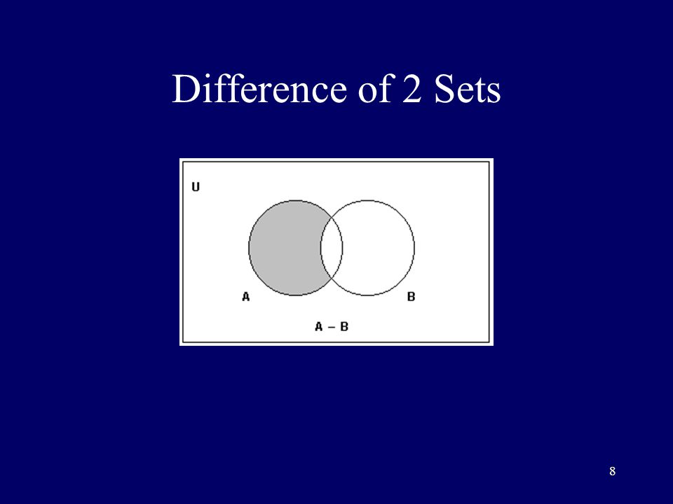 8 Difference of 2 Sets