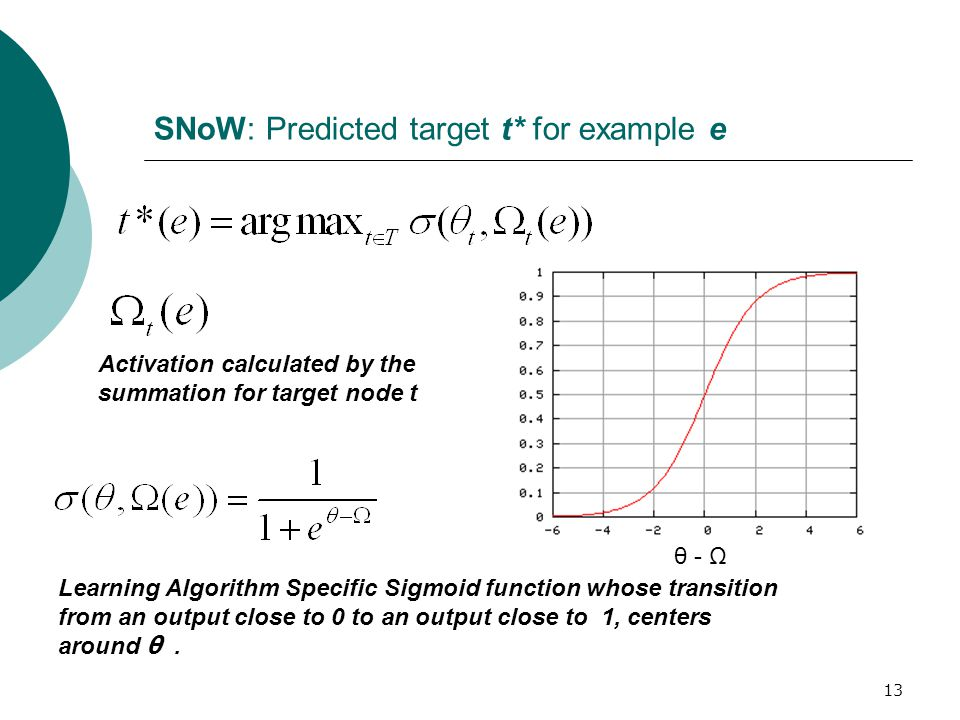 13 SNoW: Predicted target t* for example e Activation calculated by the summation for target node t Learning Algorithm Specific Sigmoid function whose transition from an output close to 0 to an output close to 1, centers around θ.