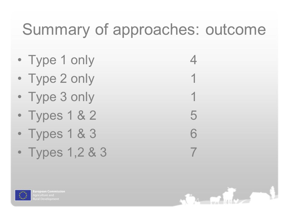 Summary of approaches: outcome Type 1 only4 Type 2 only1 Type 3 only1 Types 1 & 25 Types 1 & 36 Types 1,2 & 37