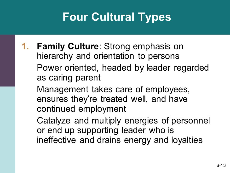 6-13 Four Cultural Types 1.Family Culture: Strong emphasis on hierarchy and orientation to persons Power oriented, headed by leader regarded as caring parent Management takes care of employees, ensures they're treated well, and have continued employment Catalyze and multiply energies of personnel or end up supporting leader who is ineffective and drains energy and loyalties