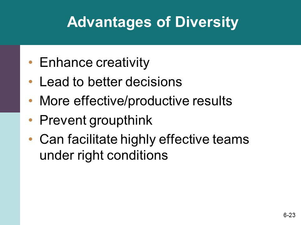 6-23 Advantages of Diversity Enhance creativity Lead to better decisions More effective/productive results Prevent groupthink Can facilitate highly effective teams under right conditions