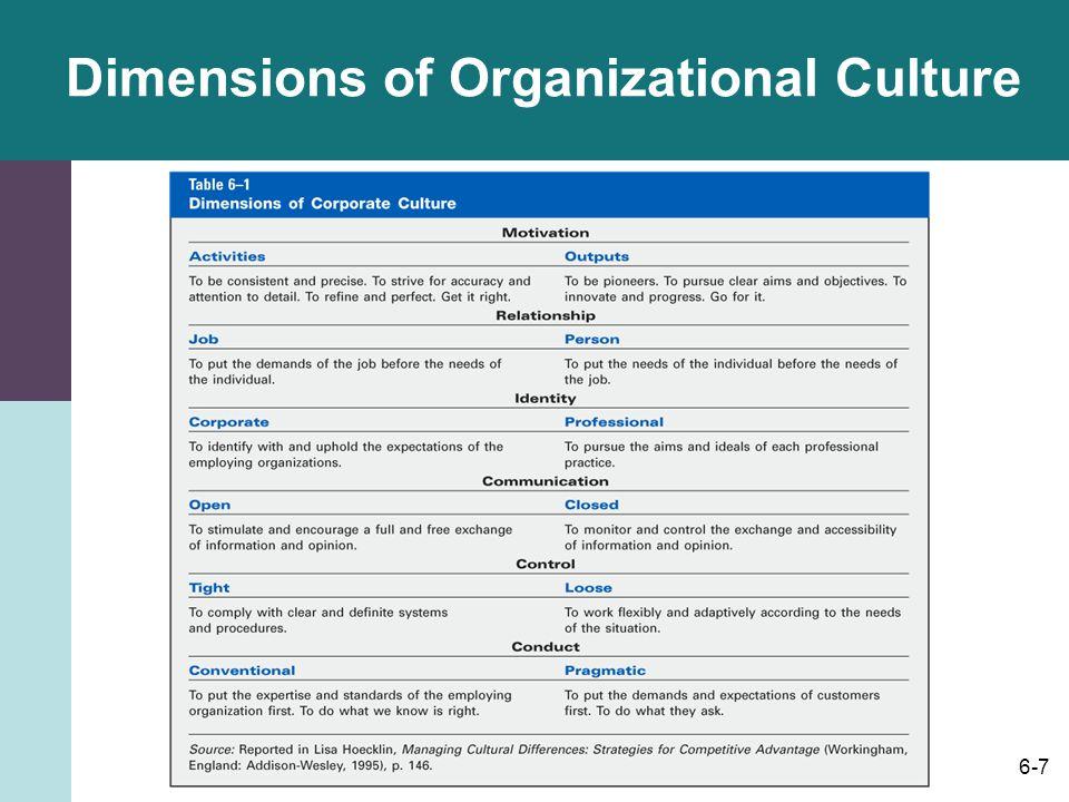 6-7 Dimensions of Organizational Culture
