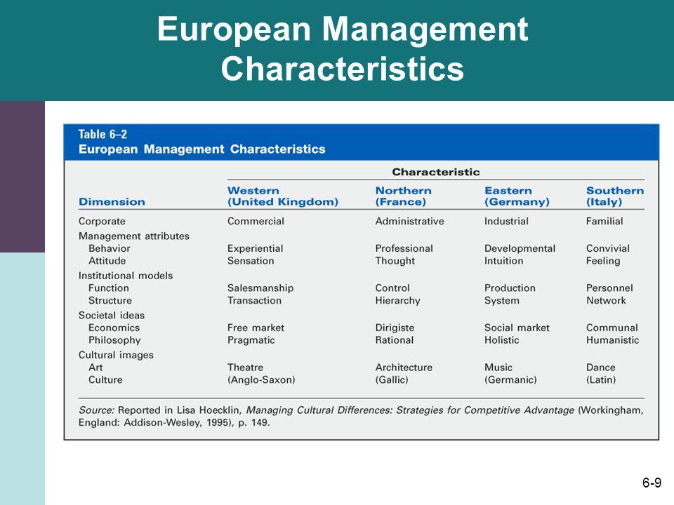 6-9 European Management Characteristics