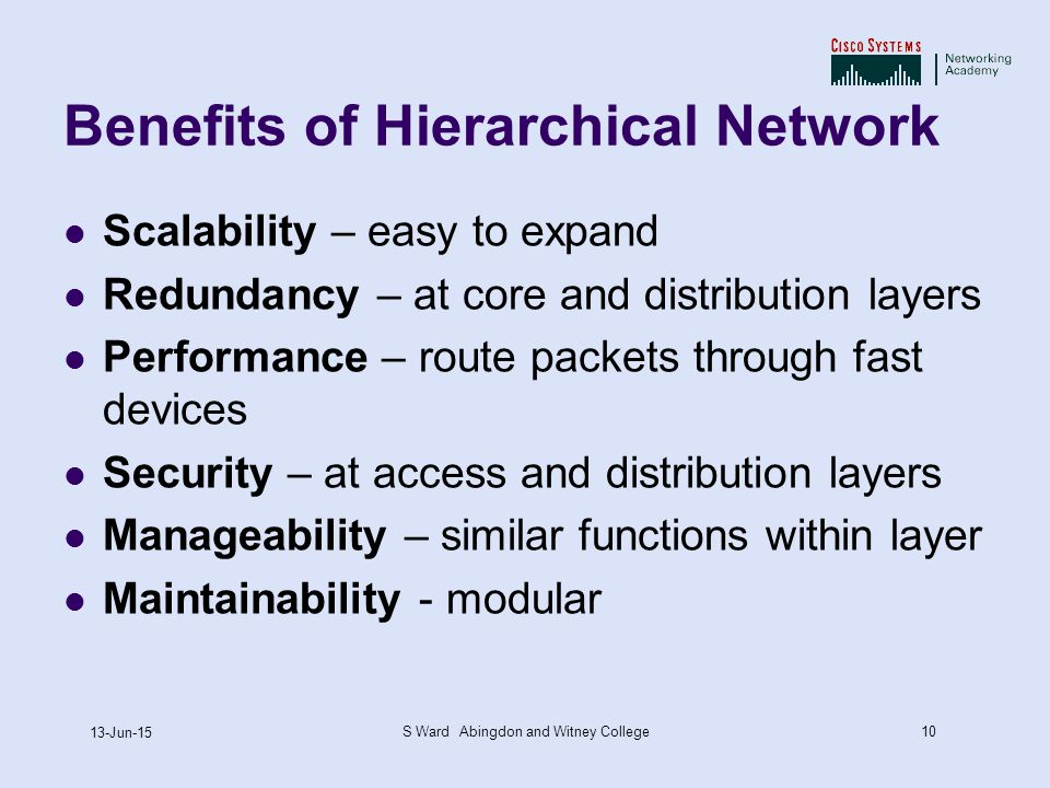 10 13-Jun-15 S Ward Abingdon and Witney College Benefits of Hierarchical Network Scalability – easy to expand Redundancy – at core and distribution layers Performance – route packets through fast devices Security – at access and distribution layers Manageability – similar functions within layer Maintainability - modular