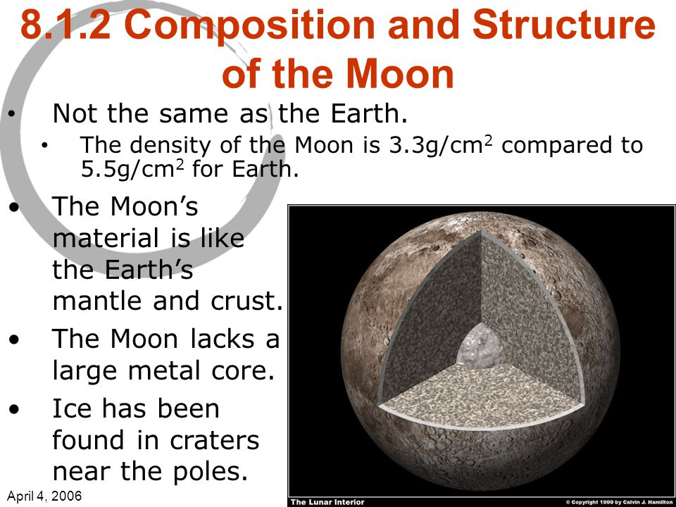 April 4, 2006Astronomy Composition and Structure of the Moon Not the same as the Earth.