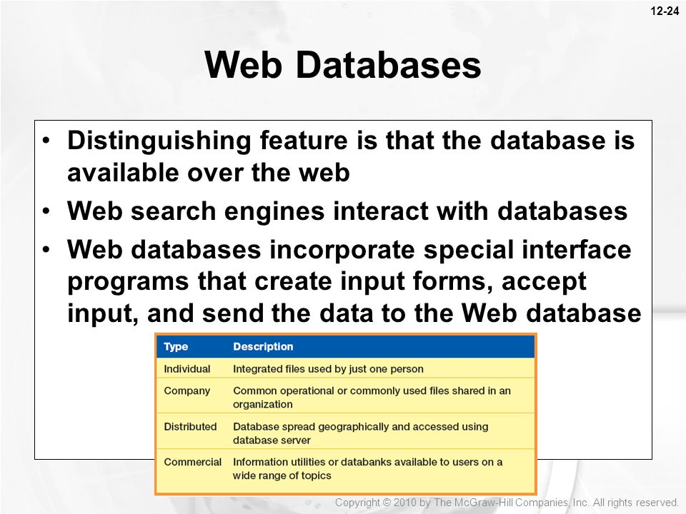 12-24 Distinguishing feature is that the database is available over the web Web search engines interact with databases Web databases incorporate special interface programs that create input forms, accept input, and send the data to the Web database Web Databases Copyright © 2010 by The McGraw-Hill Companies, Inc.