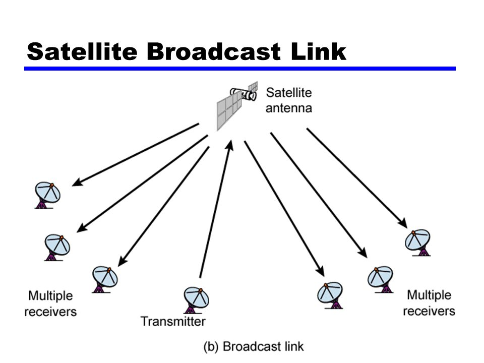 Satellite Broadcast Link