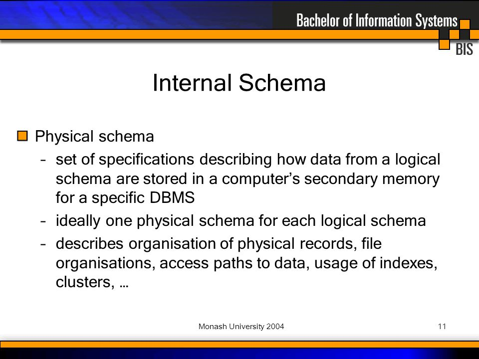 Monash University Physical schema –set of specifications describing how data from a logical schema are stored in a computer's secondary memory for a specific DBMS –ideally one physical schema for each logical schema –describes organisation of physical records, file organisations, access paths to data, usage of indexes, clusters, … Internal Schema