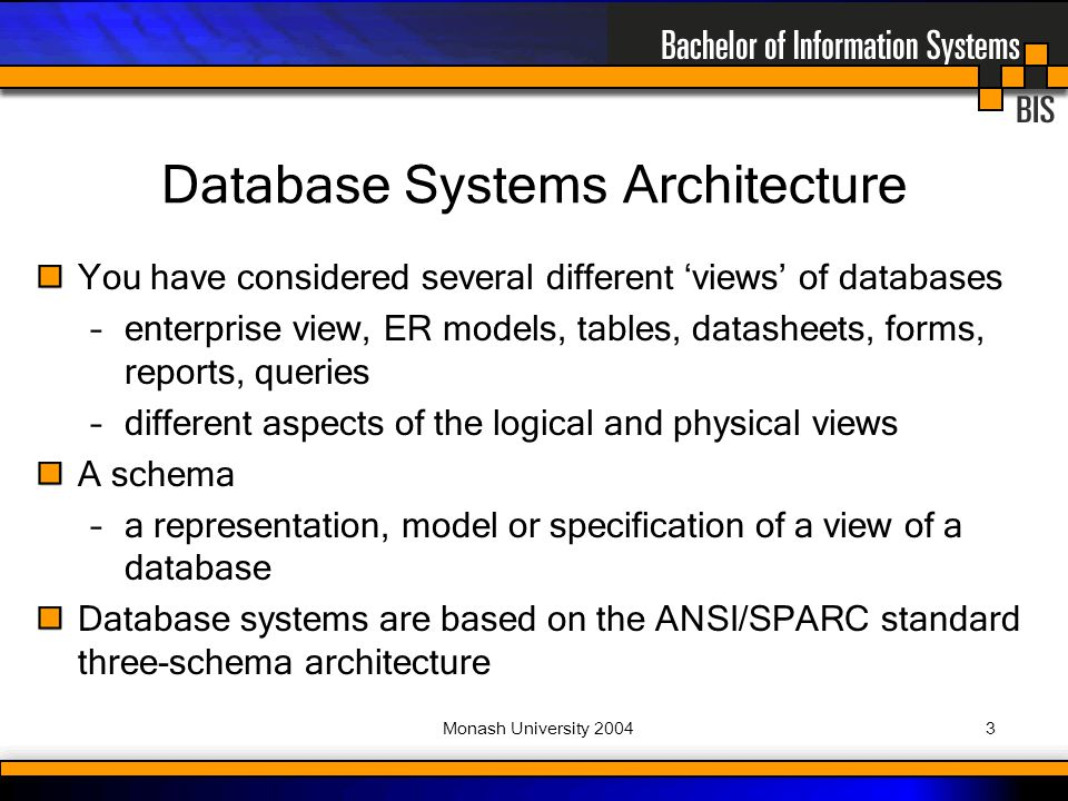 Monash University You have considered several different 'views' of databases –enterprise view, ER models, tables, datasheets, forms, reports, queries –different aspects of the logical and physical views A schema –a representation, model or specification of a view of a database Database systems are based on the ANSI/SPARC standard three-schema architecture Database Systems Architecture