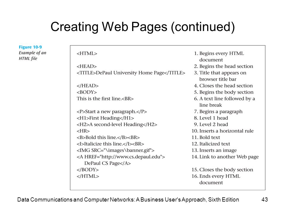 Data Communications and Computer Networks: A Business User s Approach, Sixth Edition43 Creating Web Pages (continued)